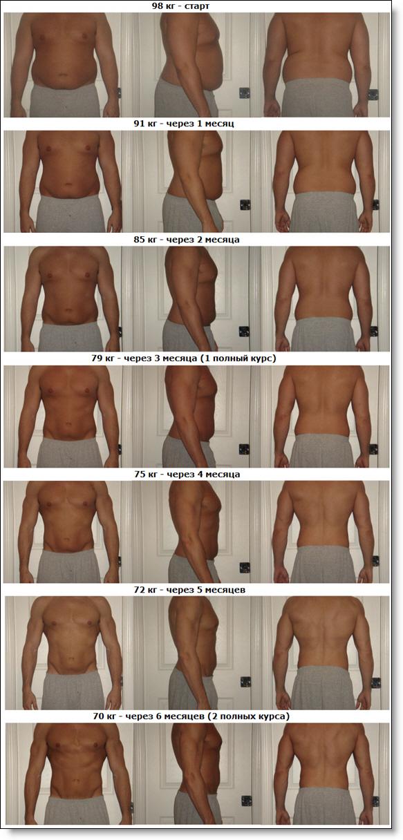 как убрать жир со всего тела упражнения
